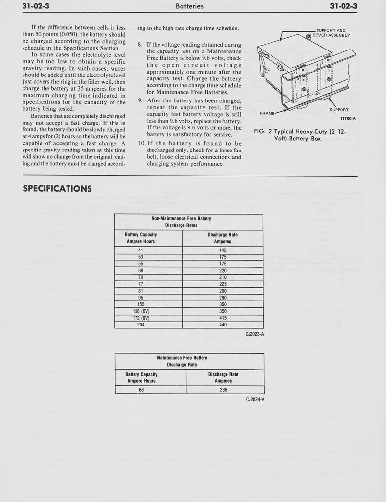 1978 ford shop manual vol 3 u00264 - group 31
