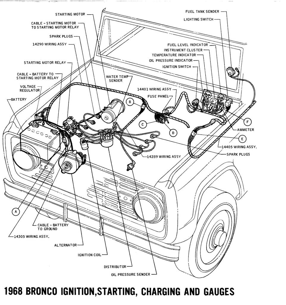 1968 Ford Bronco Wiring Diagram Opinions About 1971 Diagrams Truck Fanatics 1966 1984