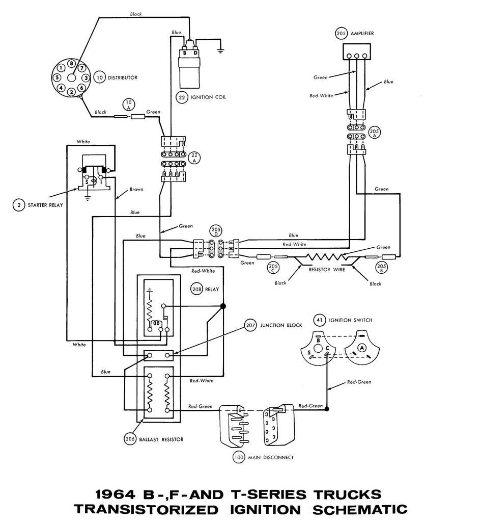1964 wiring diagrams - Ford Truck Fanatics