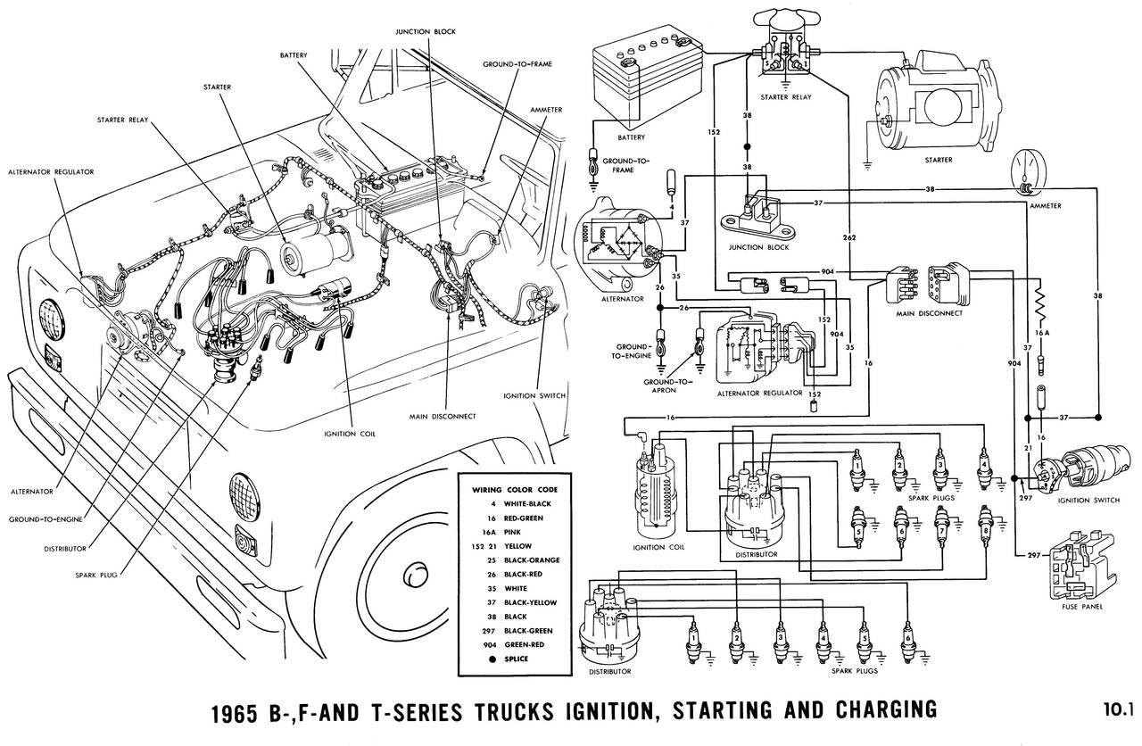 1965 ford alternator wiring diagram schematic 1965 wiring diagrams - ford truck fanatics ford gen wiring diagram 1965 #5