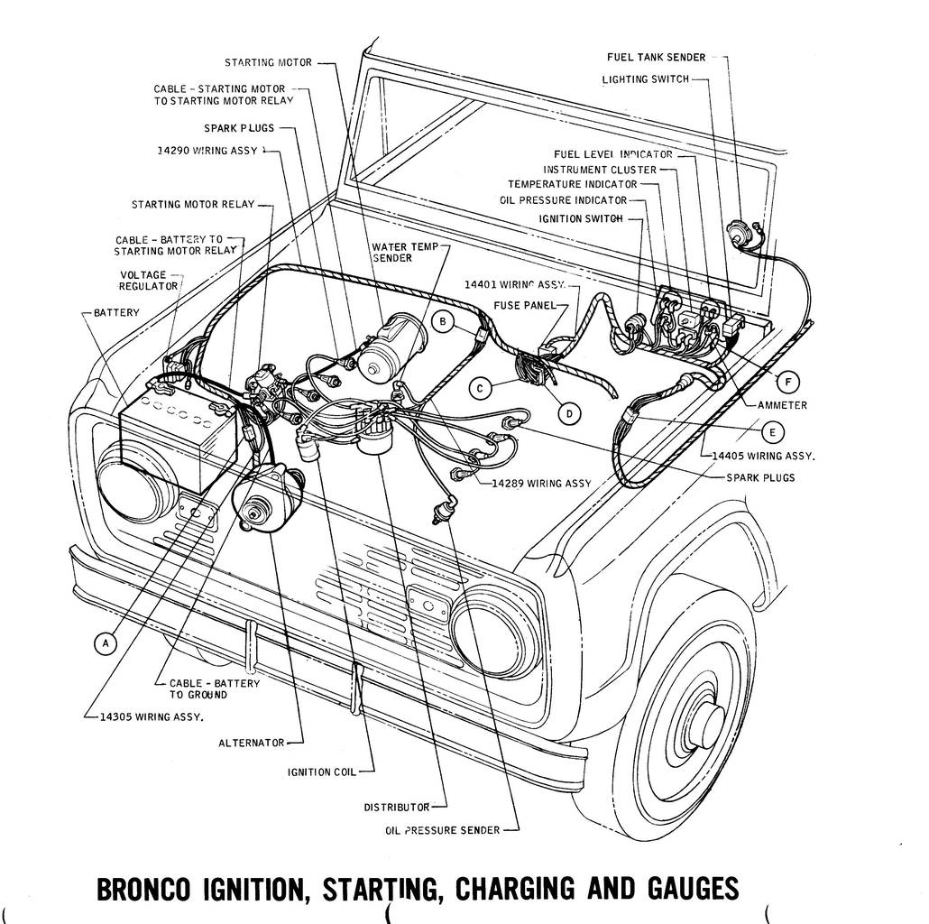 Early Bronco Wiring Diagram Opinions About Engine Ignition 36 Images Diagrams Bayanpartner Co Alternator Centech