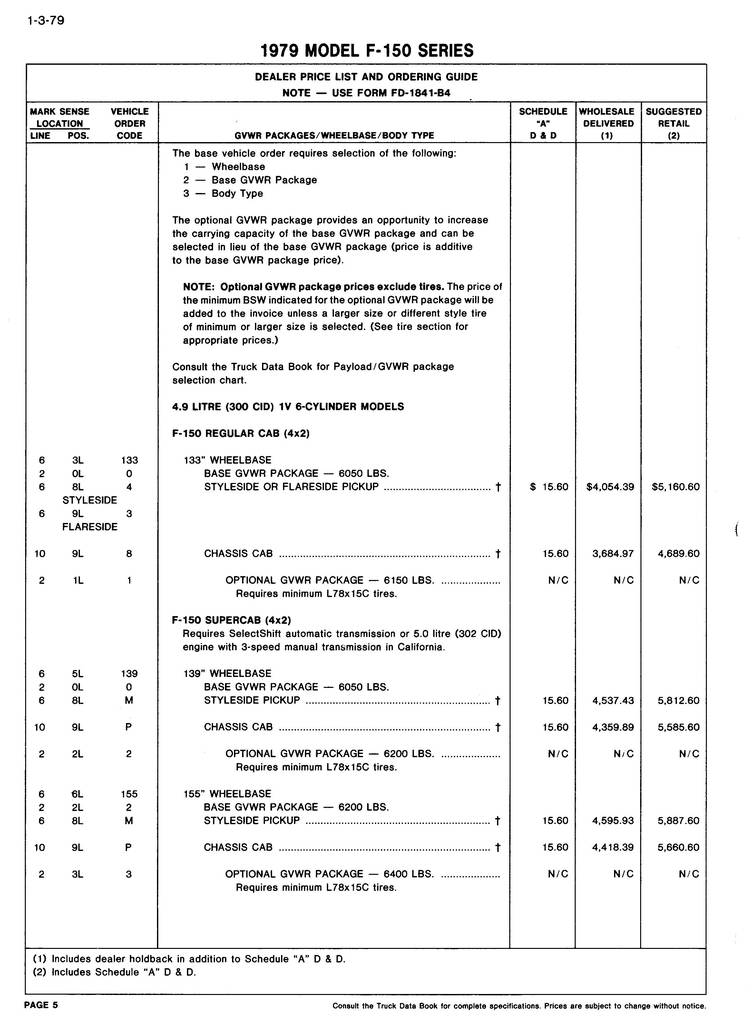 Option Price List