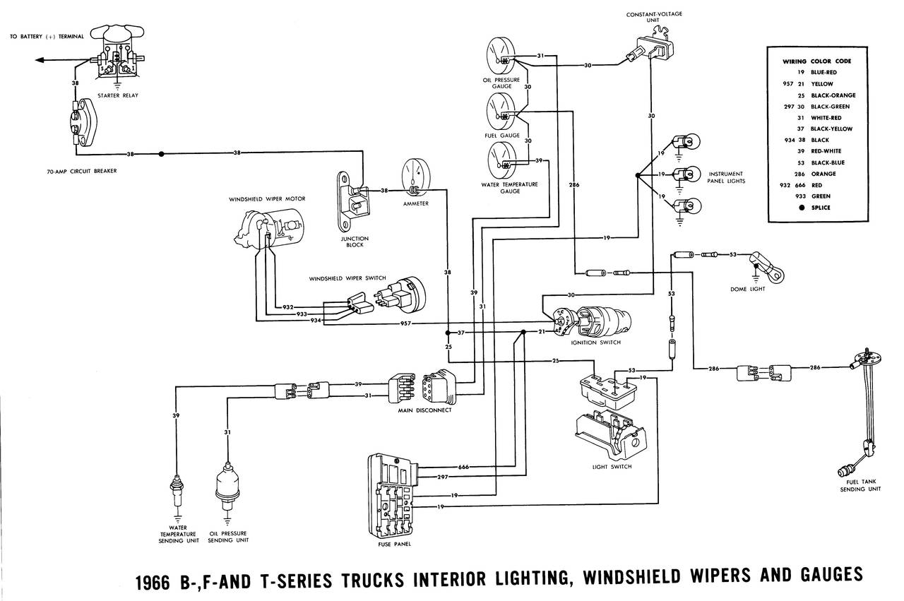 1966 Ford Truck Wiring Diagram Opinions About Porsche Diagrams Fanatics F100 71