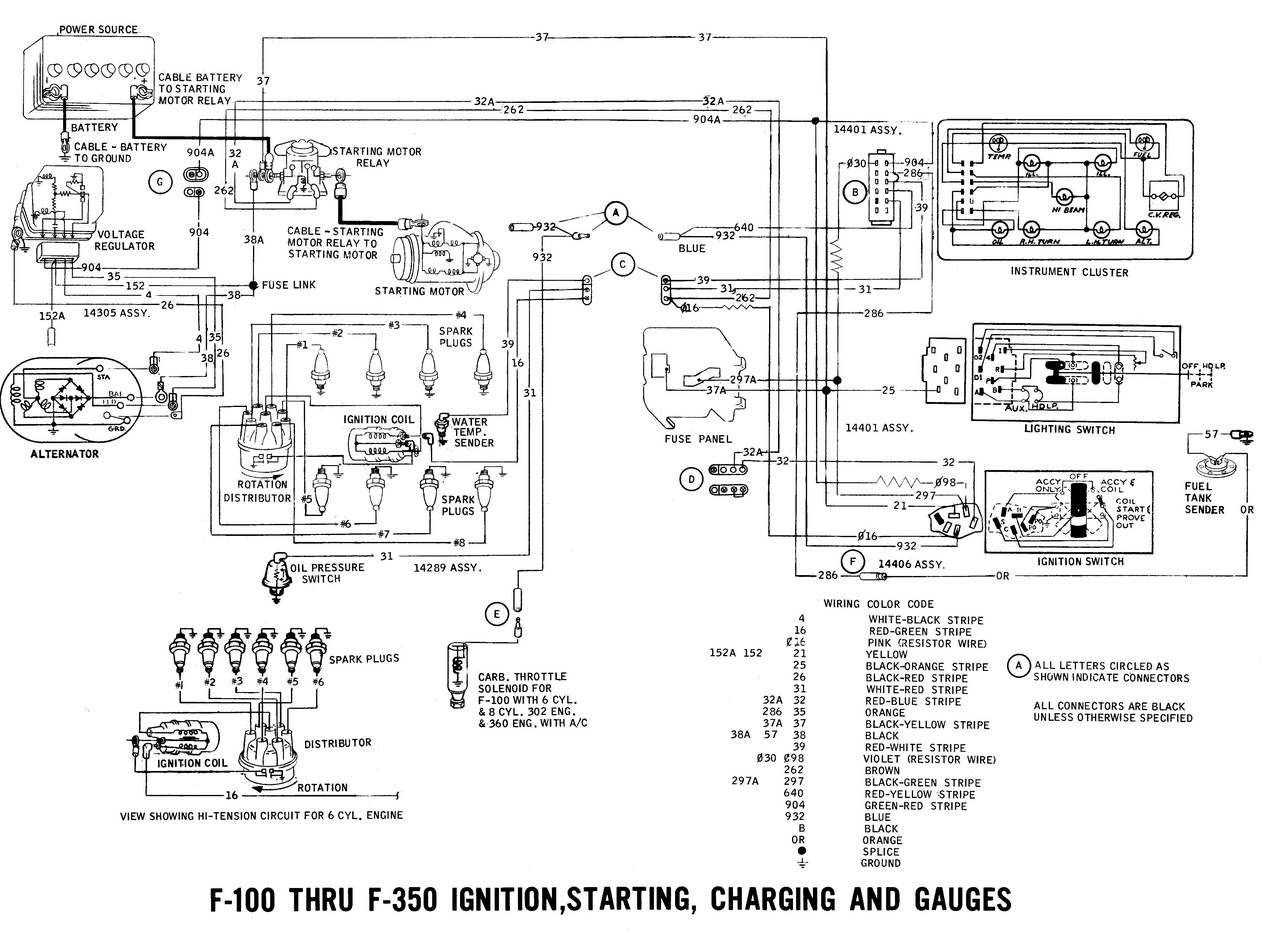 ford truck wiring diagrams 1971 wiring diagrams - ford truck fanatics 1971 ford truck wiring diagrams #9