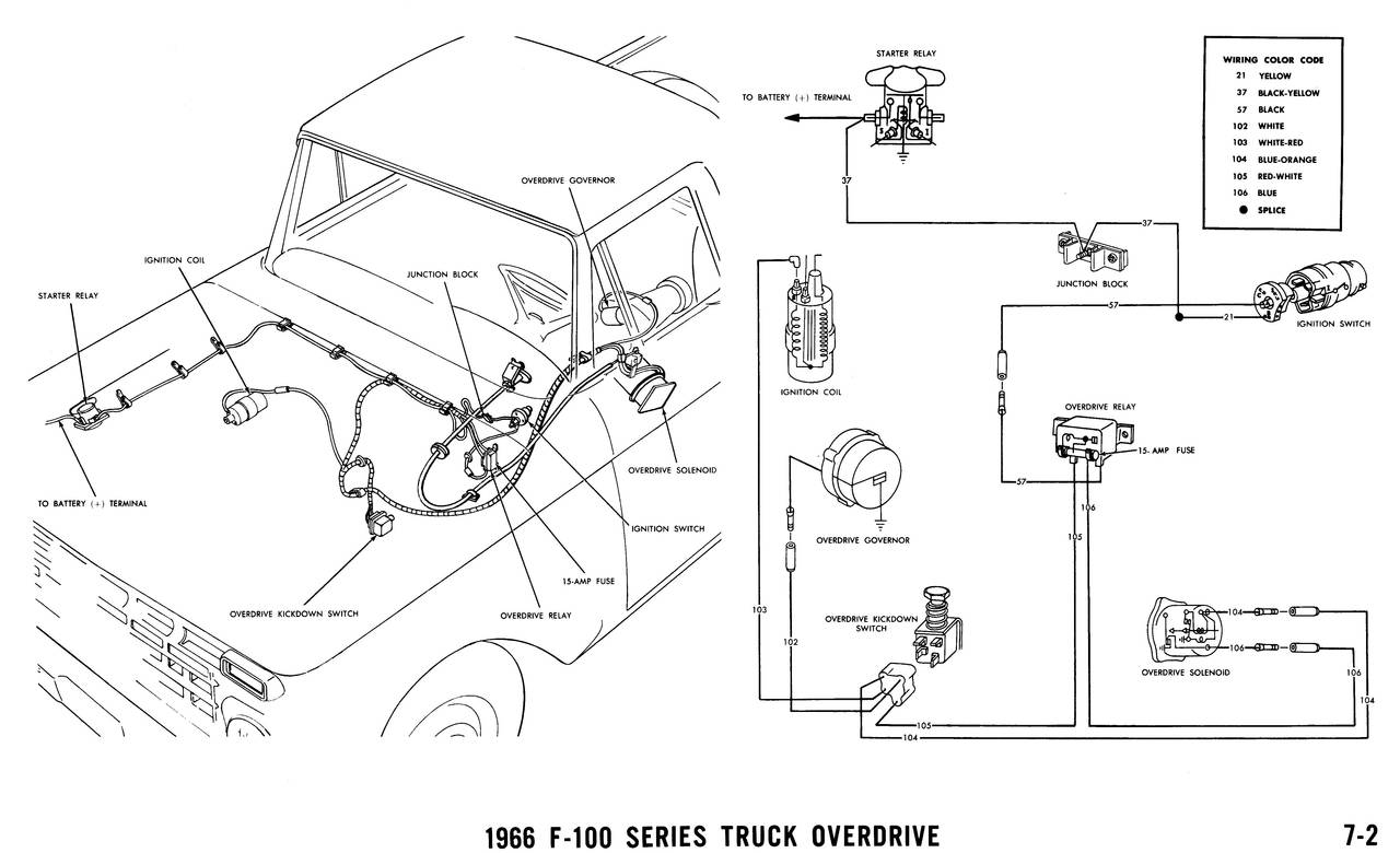 1966 Ford Truck Wiring Diagram Opinions About Porsche Diagrams Fanatics 73 F100 66
