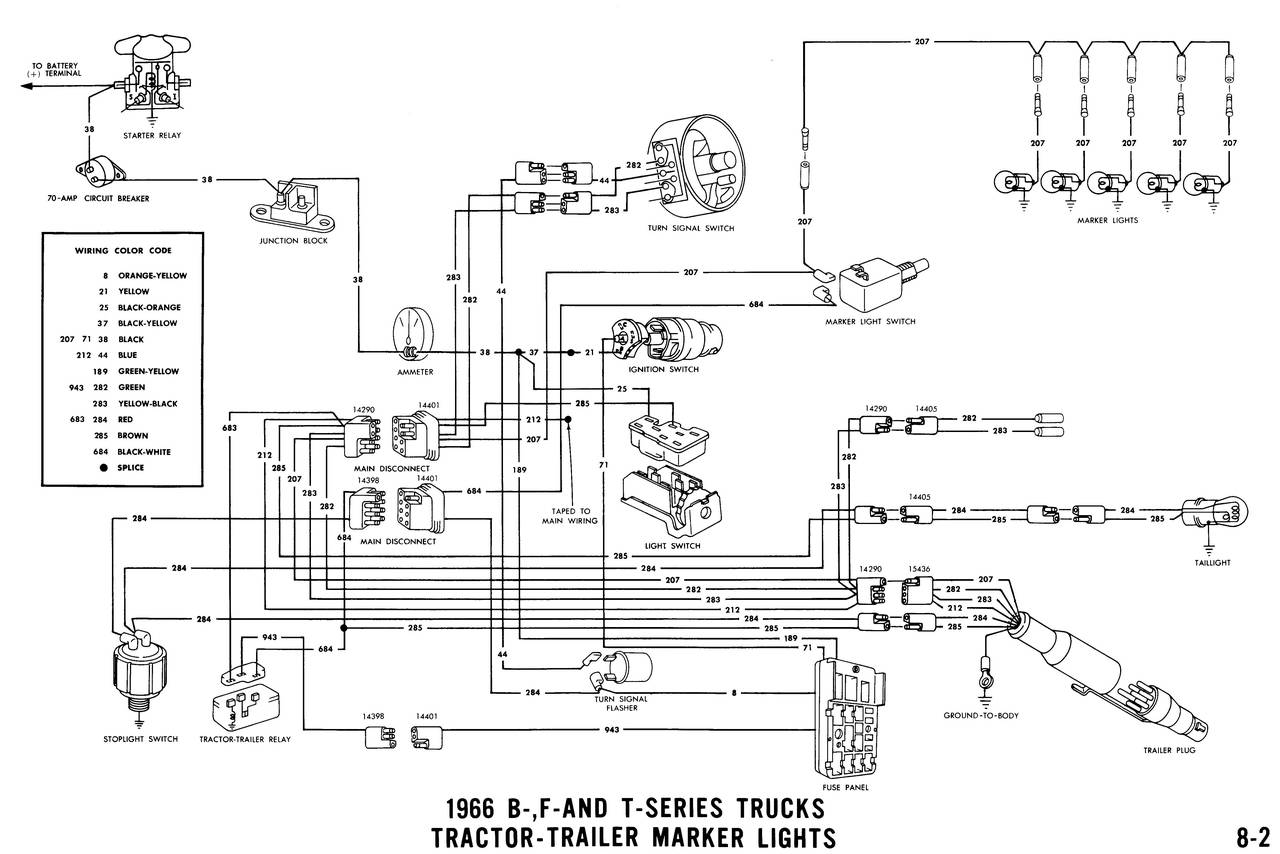 1966 Ford Pick Up Wiring Diagram Diagrams Pickup Truck Fanatics F100