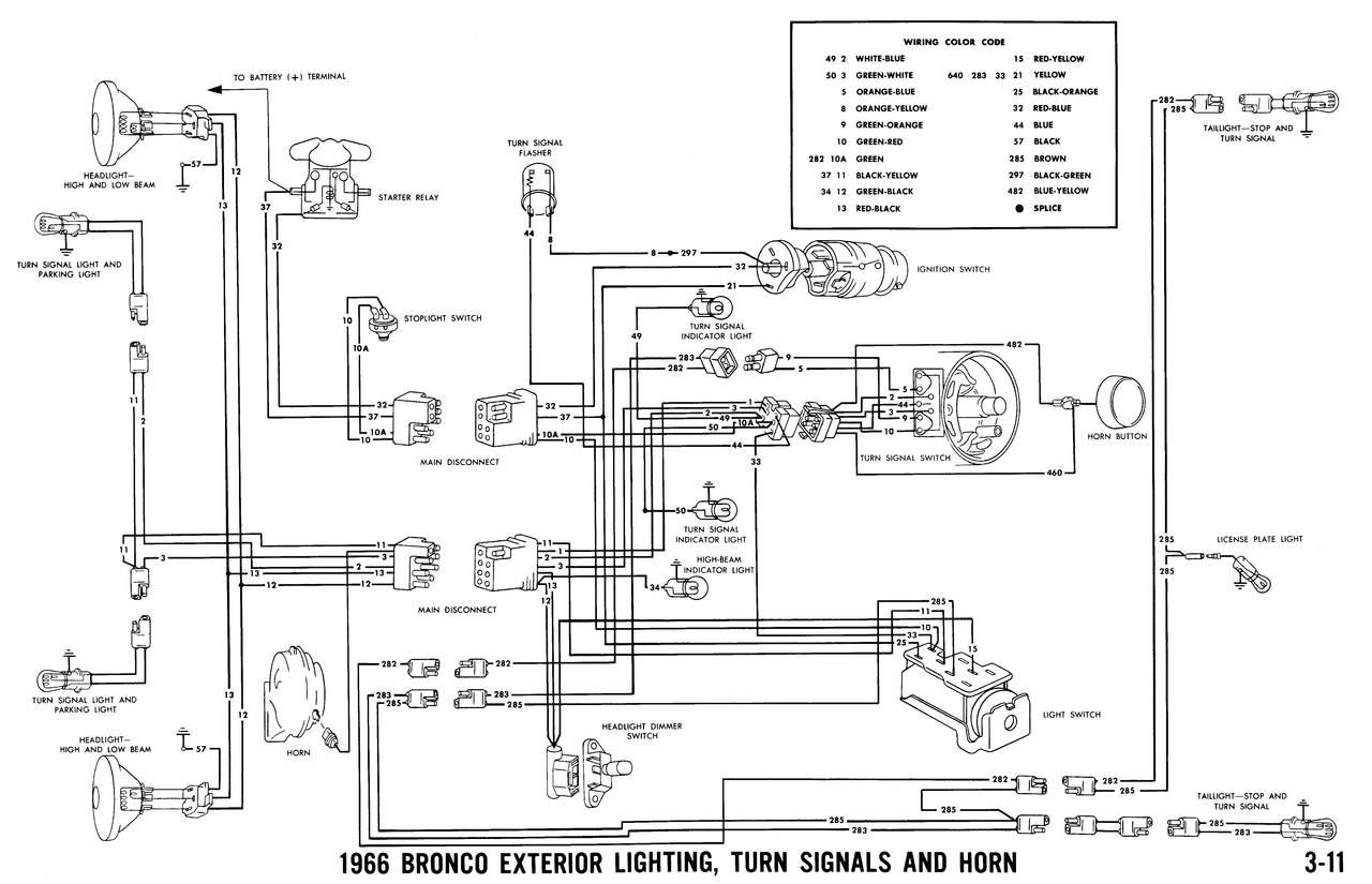 1966 Ford Pick Up Wiring Diagram Opinions About 1968 F100 Turn Signal Bronco Diagrams Truck Fanatics