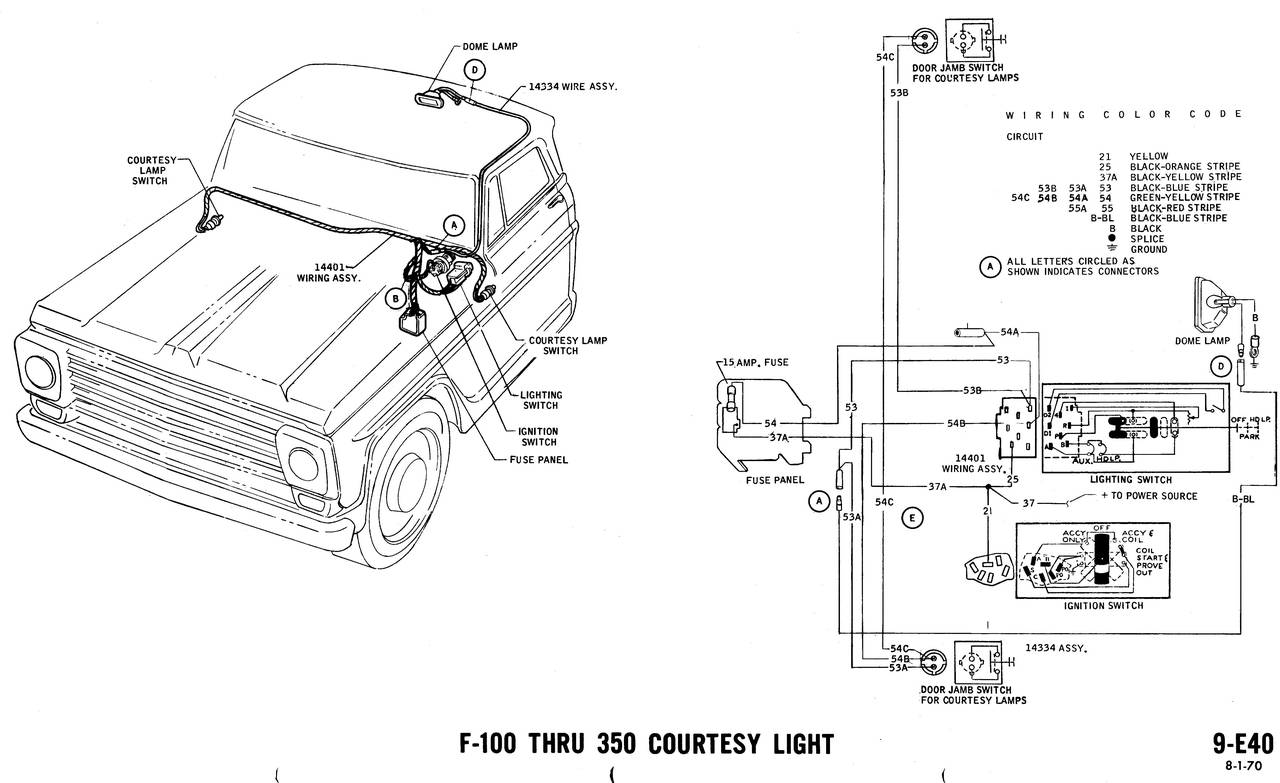 1971 wiring diagrams - ford truck fanatics 1971 ford truck wiring diagrams 1976 ford truck wiring diagrams #12
