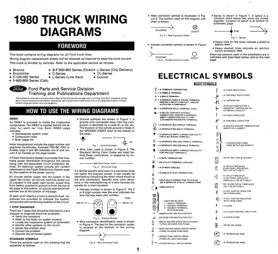 1980 Ford Truck Wiring Diagram Diagrams 1946 Fanatics Lighting
