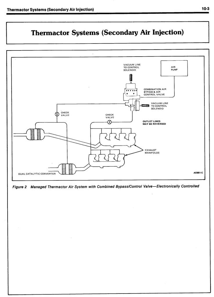 1985 Shop    Manual      Emission       Diagnosis    Engine Electronics Section 10 Thermactor Systems  Secondary
