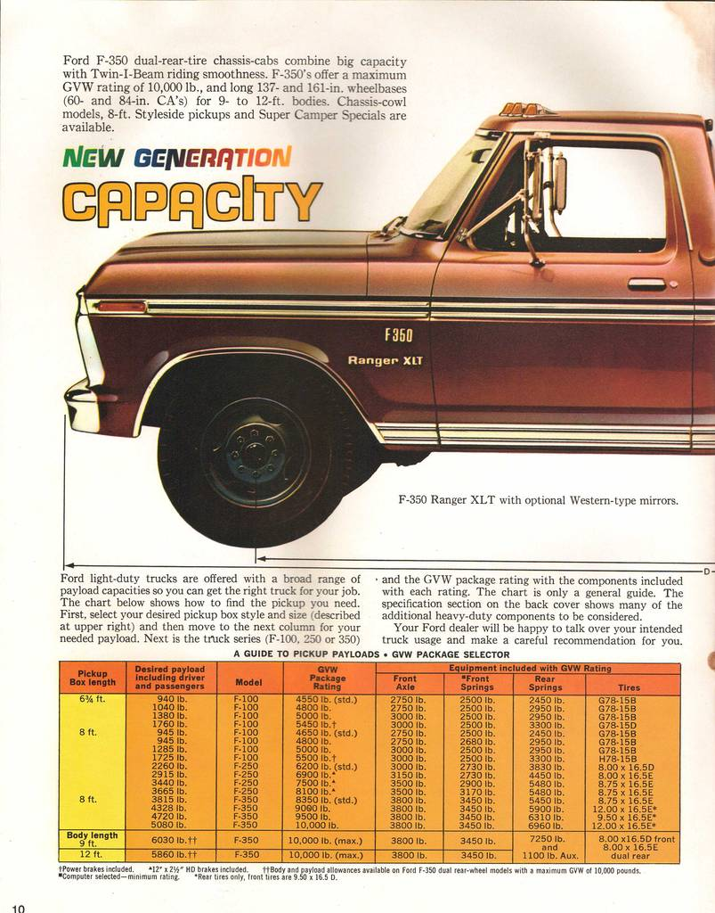 1973 Ford Pickups Sales Brochure - Ford Truck Fanatics Ranger V For Boat Wiring Diagram on